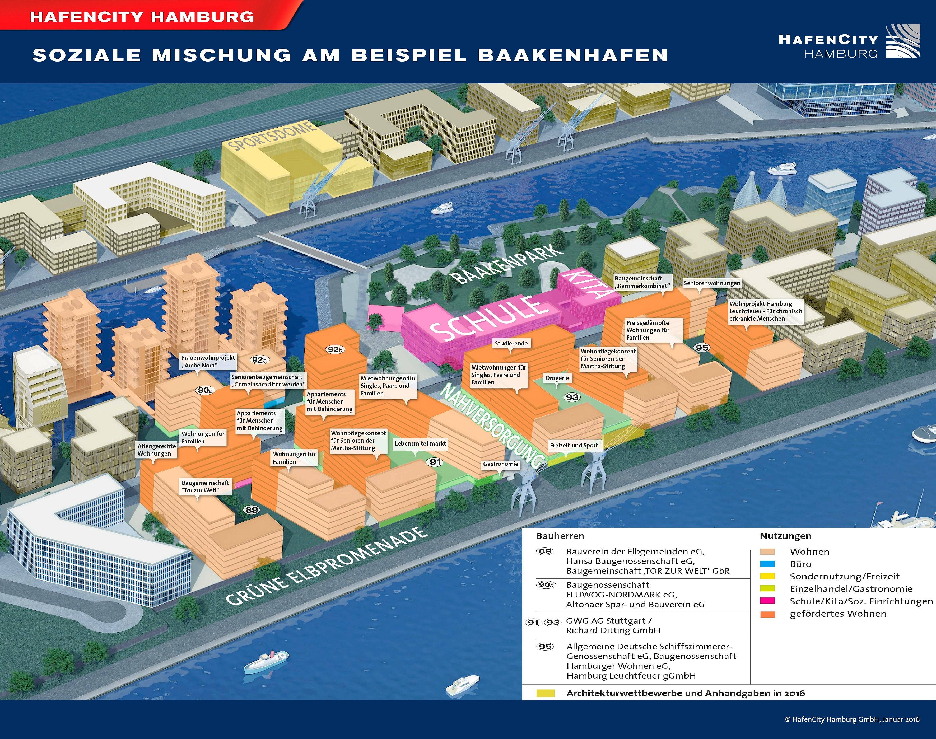 Wie Es In Hamburgs Jungstem Stadtteil Weitergeht Hamburger