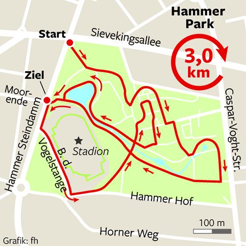 hammer park lauf