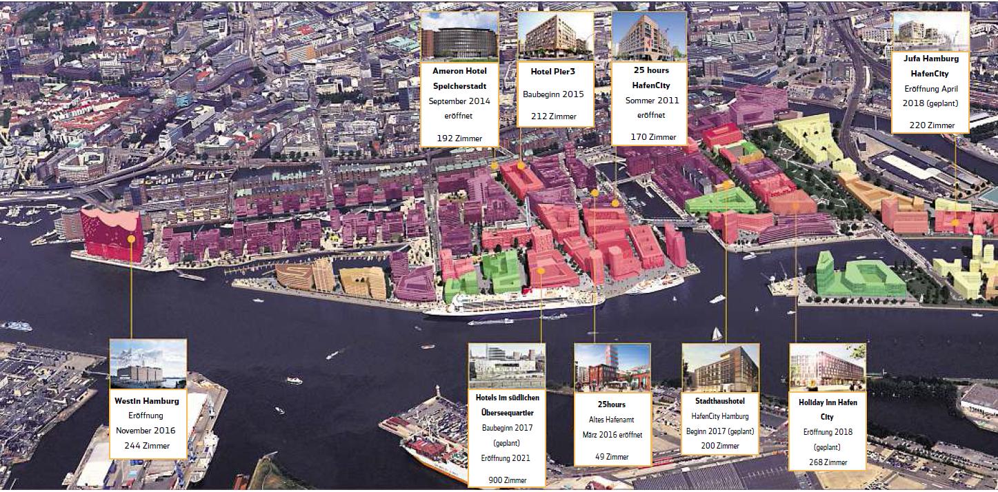 Von Familiär Bis Edel Acht Neue Hotels Für Die Hafencity Hamburg