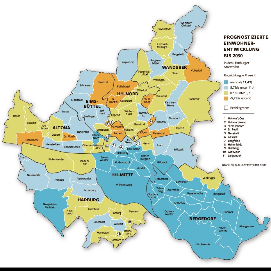 Wo Hamburg Wachst Und Welche Stadtteile Schrumpfen Hamburger